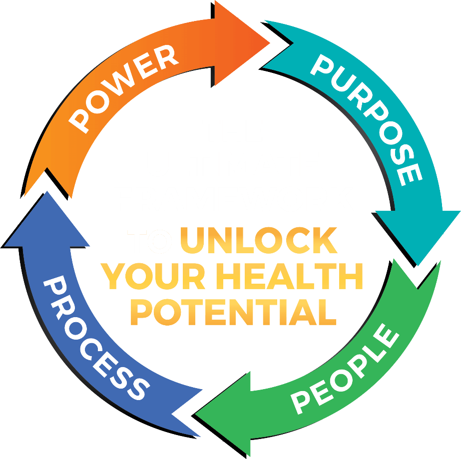 Eric Janowitz | Personal Health & Motivational Speaker